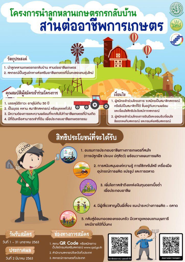 โครงการนำลูกหลานเกษตรกรกลับบ้าน สานต่ออาชีพการเกษตร